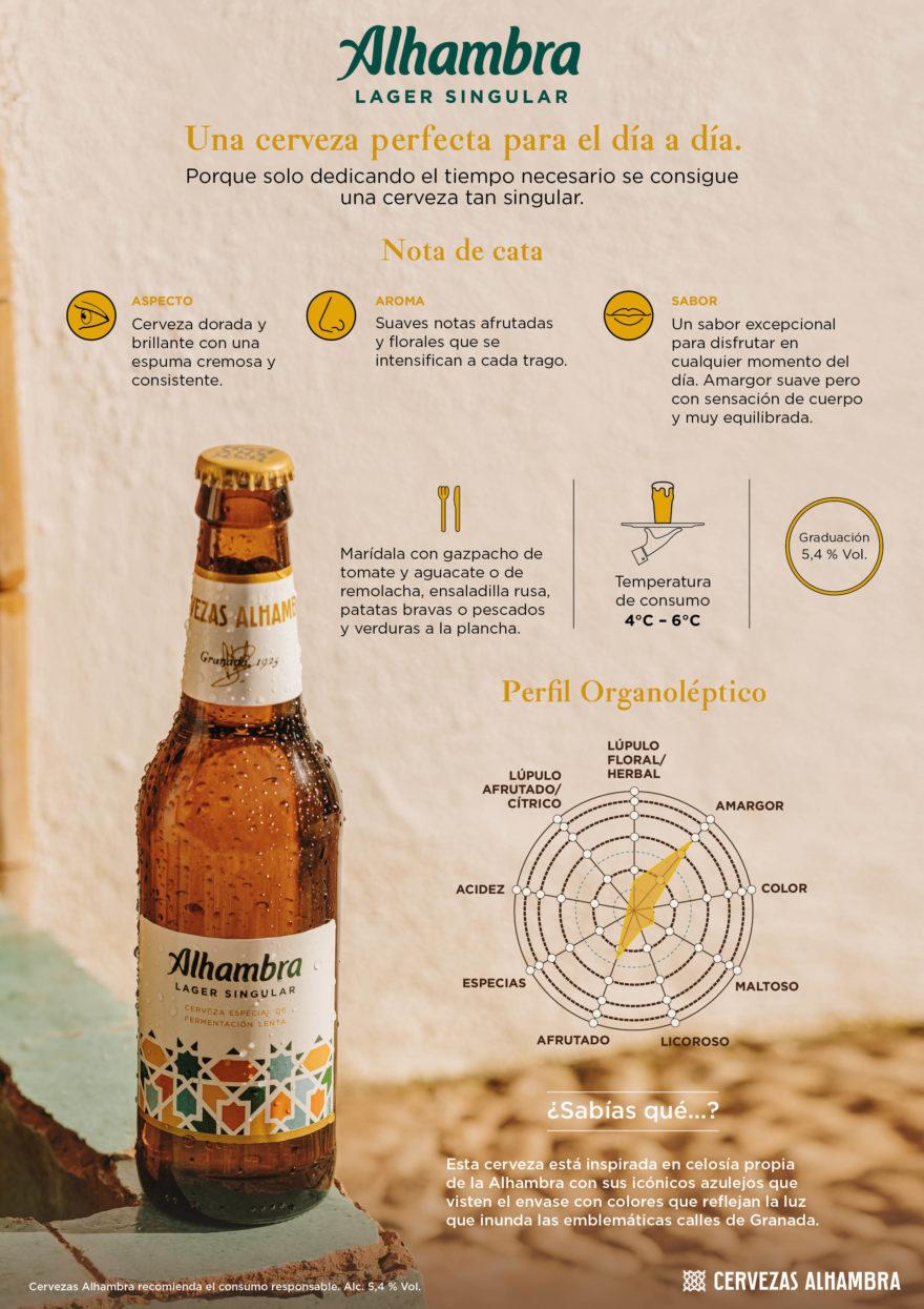 Infografía Alhambra Lager Singular