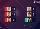 Elettra, Irma y Emma finalistas y Daniela, Marco y Alyson nominados en Gran Hermano VIP 5