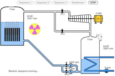 Simulador de reactor nuclear