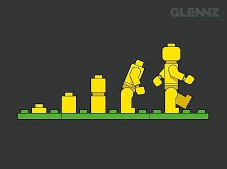 evolucion_hombre_lego