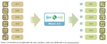 MT9 music 2.0