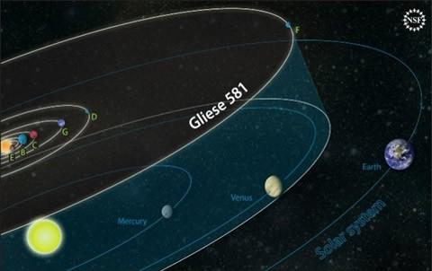 exoplaneta-gliese-581-g-vida
