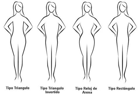 tipo-cuerpo-mujeres-imagenes