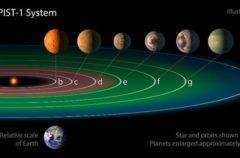 NASA: Descubren un sistema solar con planetas muy parecidos a la Tierra