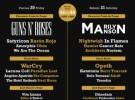 El festival Costa de Fuego 2012 añade 14 nuevas bandas y (casi) cierra el cartel