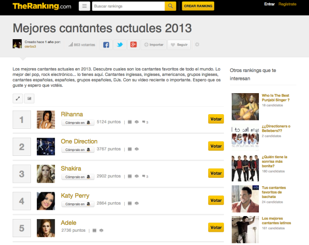 The Ranking Cantantes Actuales