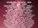 Arenal Sound 2015, cartel y detalles del festival