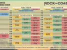 Rock The Coast 2019, conoce el horario del festival al detalle