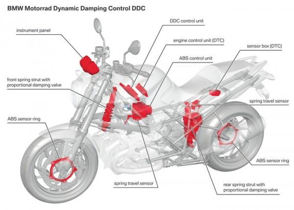 dynamic damping control