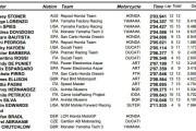 fp3 silverstone motogp resultados