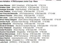 Wimmer gana la carrera de KTM Junior Cup en Misano, con Vidal 2º