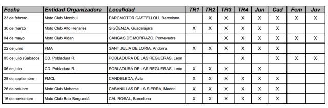 trial calendario