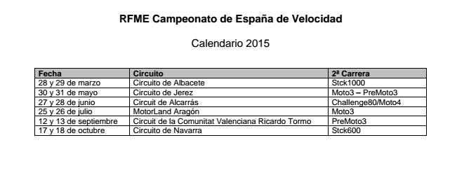 campeonato de españa de velocidad 2015 calendario
