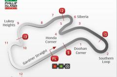 Horario del Mundial de Superbike 2015 en Phillip Island