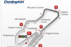 Horario del Mundial de Superbike 2015 en Donington Park
