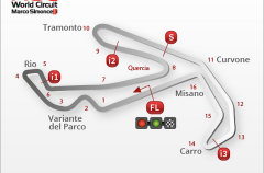 Horario del Mundial de Superbike 2015 en el Circuito Misano Marco Simoncelli