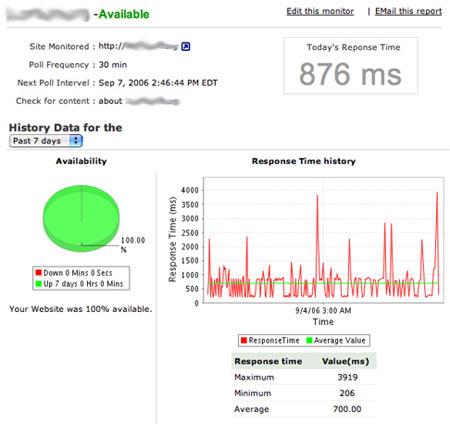 Site24x7, monitoriza tus servidores