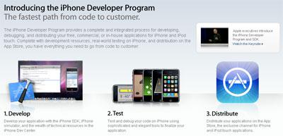 100.000 Descargas del SDK para el iPhone en menos de tres semanas