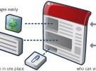 Google Sites disponible para cualquier usuario