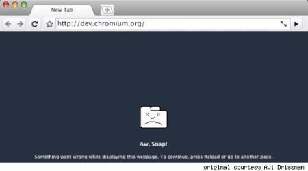 Google Chrome en Mac OS X