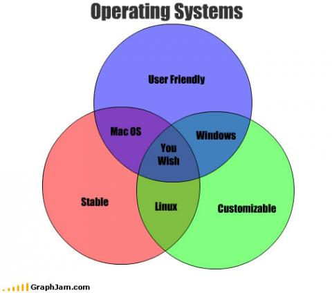 song-chart-memes-operating-systems.jpg