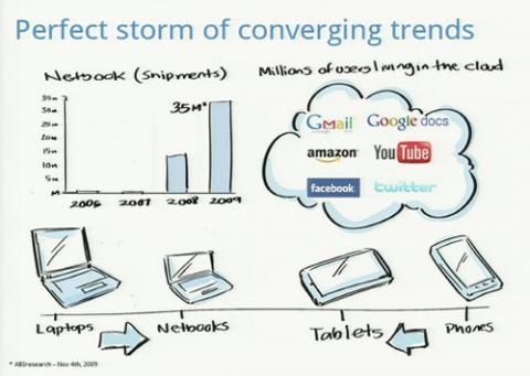 Google Chrome OS y Android convergerán