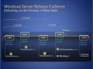 """Microsoft podría lanzar """"Windows 8"""" en el 2012"""