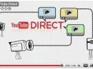Los periodistas y el ciudadano, más cerca con YouTube Direct