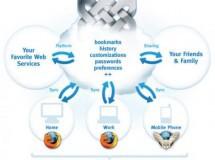 Mozilla Weave 1.0 al fin llega al mercado