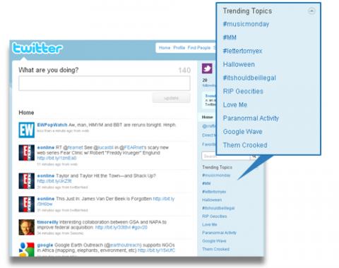 Twitter añade los Trending Topics locales a su web
