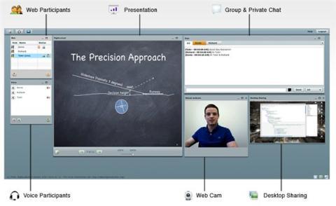 BigBlueButton: mantén conferencias en línea con esta aplicación open source