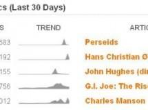 Los trending topics llegan a la wikipedia