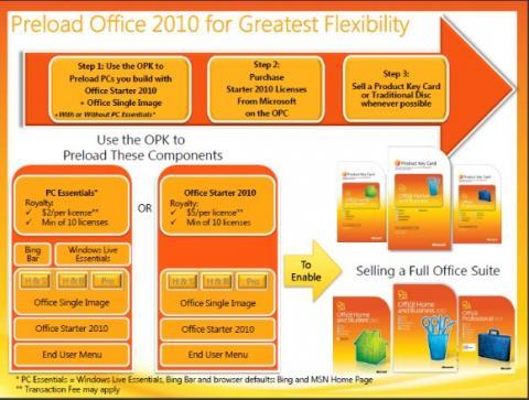 Microsoft desvela su estrategia para OEMs con Office Starter