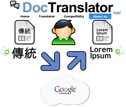 DocTranslator, o cómo traducir documentos de Office sin perder su formato original