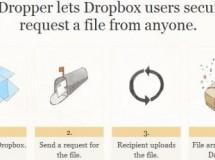 AirDropper, solicita que alguien envíe archivos a tu Dropbox