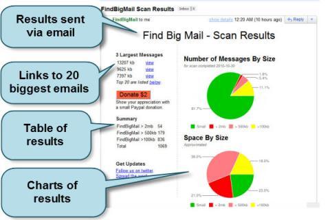Find_Big_Mail