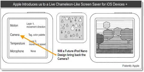 Salvapantallas_Camara_Nano_Patente