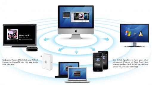 Transmite el audio a cualquier dispositivo con AirFoil