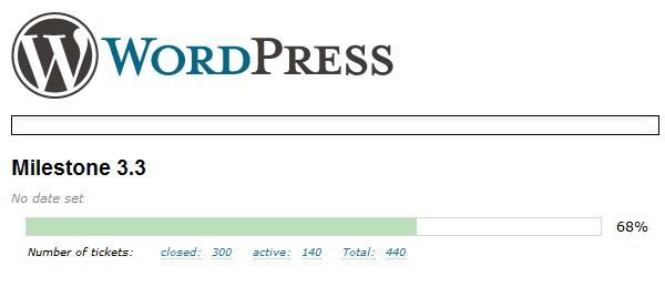 Estado del desarrollo de WordPress 3.3
