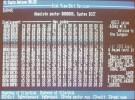 A 26 años de distancia de Brain: el primer virus para PC