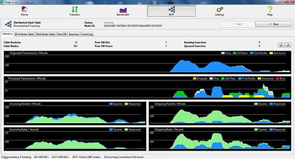 Tixati te ofrece un cliente de BitTorrent sin complicaciones y fácil de usar