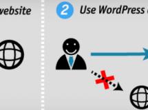 Evita la censura con WordPress y RePress