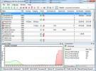 NetBalancer 5.0: gestiona la prioridad del tráfico de la red