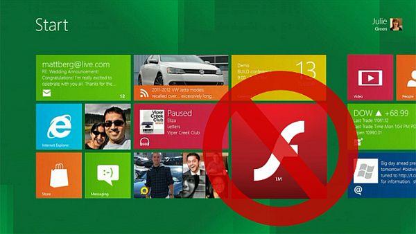 Firefox para Windows 8 y algunas novedades