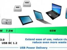 Se trabaja en un USB que suministre hasta 100 vatios para dar energía
