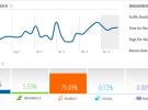 SimilarWeb ofrece información estadística útil sobre un sitio web