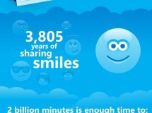 Skype: más de dos mil millones de minutos de conexión al día