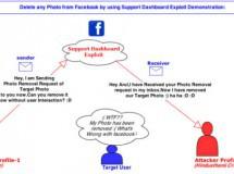 Detectada una vulnerabilidad en Facebook que permitía borrar fotos