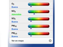 Caliope, una aplicación para conocer la calidad del aire en las ciudades españolas