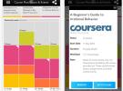 Planifica tus cursos de formación online con GroupMooc